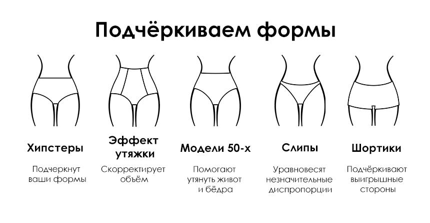 Подчёркиваем формы